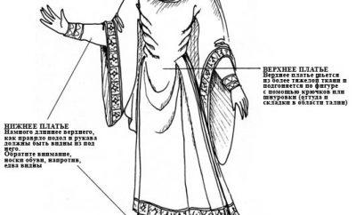 Женский костюм 11 века