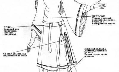 Ещё один женский костюм 12 века