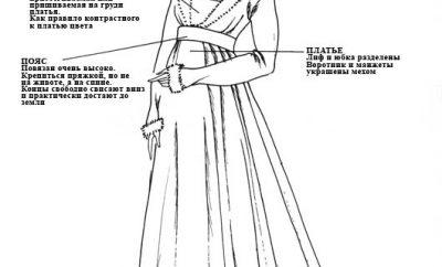 И ещё женский костюм 15 века