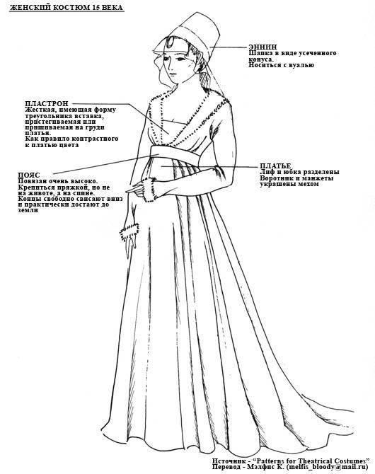 Выкройка платья 15 века