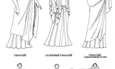 Женский костюм Древней Греции. Гиматий