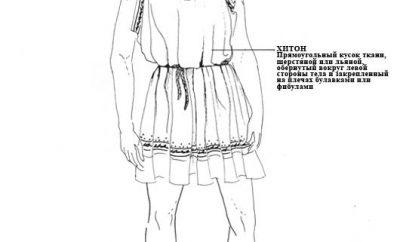 Мужской костюм древней Греции