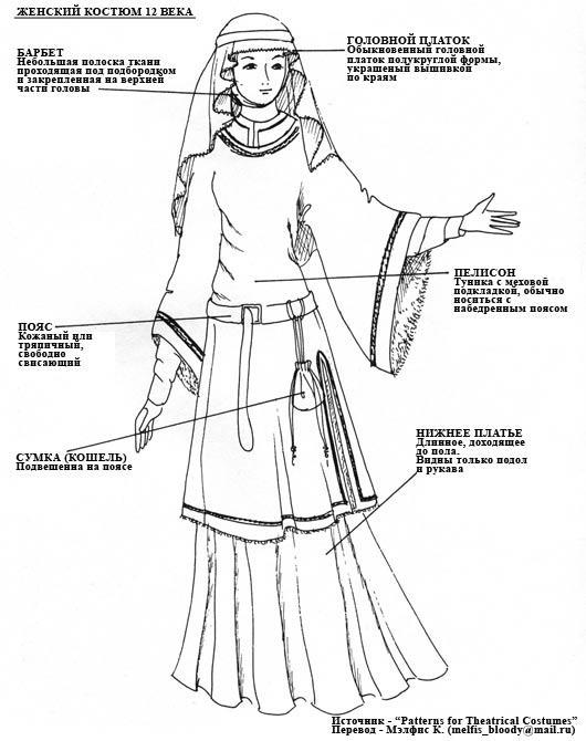 Женский костюм 12 века