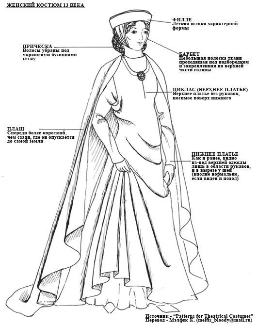 Женский костюм 13 века