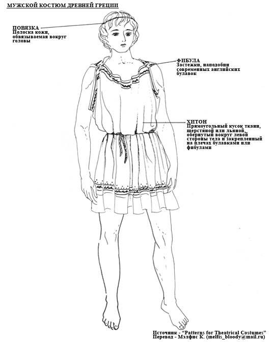 Мужской костюм древней греции состоит