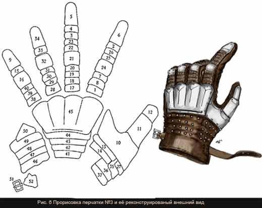 перчатки из Висби