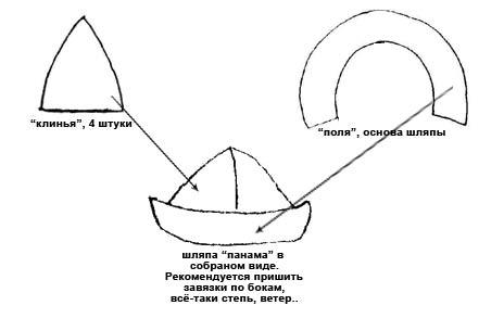 Монгольские головные уборы