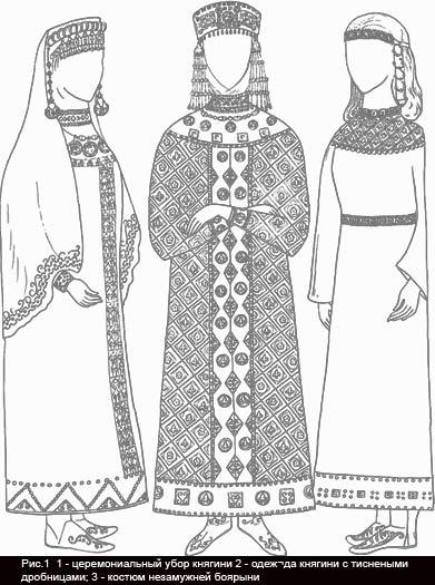 Реконструкция древнерусского костюма