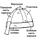 сборка шлема