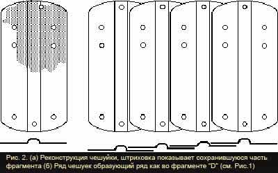 Византийский чешуйчатый доспех. Предположительная Реконструкция
