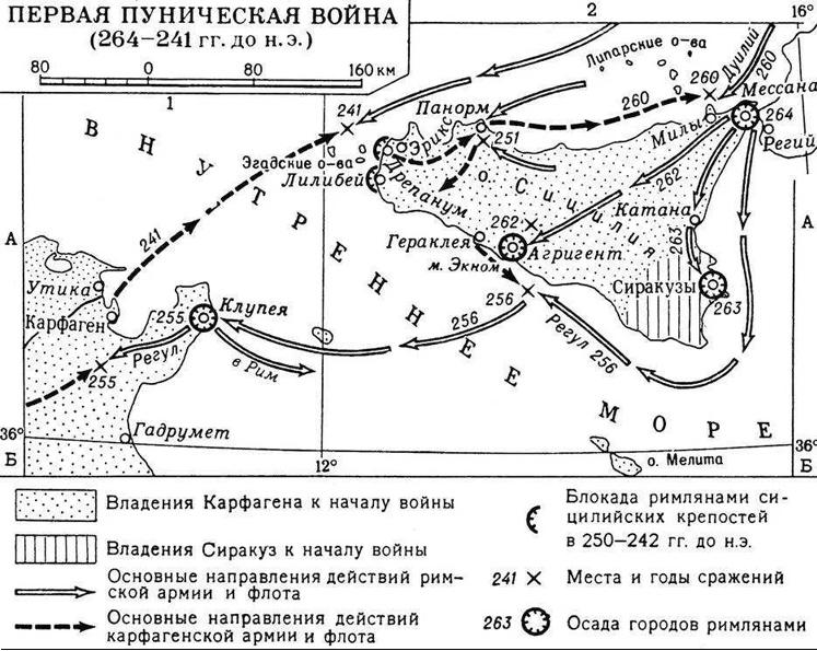 Карта военных действий в ходе Первой Пунической войны (война Карфагена и Рима)