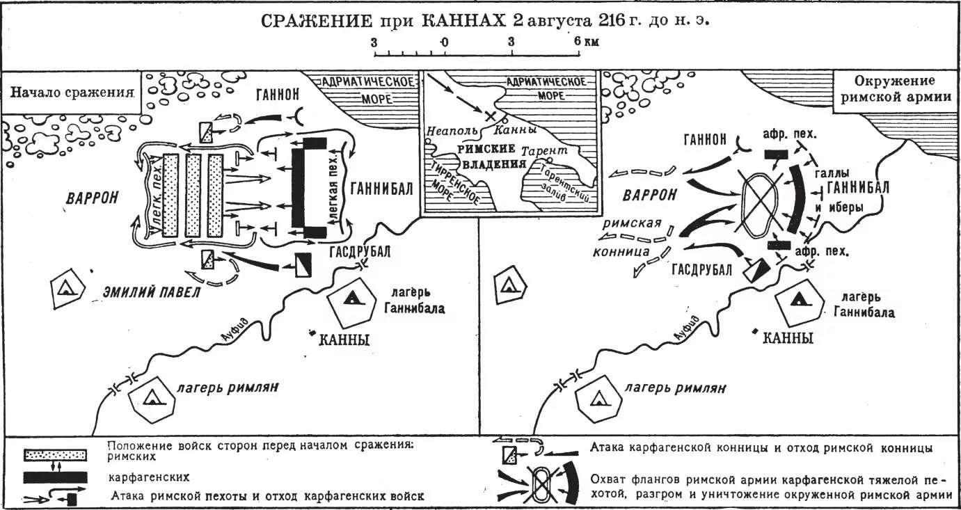 Общая схема боя при Каннах (216 г. до н.э.) между армиями Карфагена (Ганнибал) и Рима (Варрон). Хорошо видны начальная расстановка сил и финальное окружение римской армии