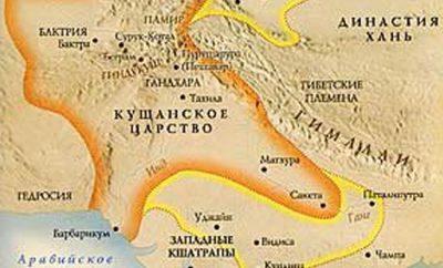 Кушанская империя (Древняя Индия)