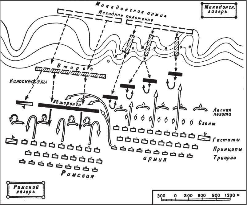 Схема боя при Киноскефалах в 197 г до н.э.