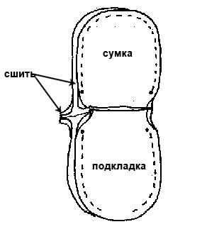 Средневековый кошель