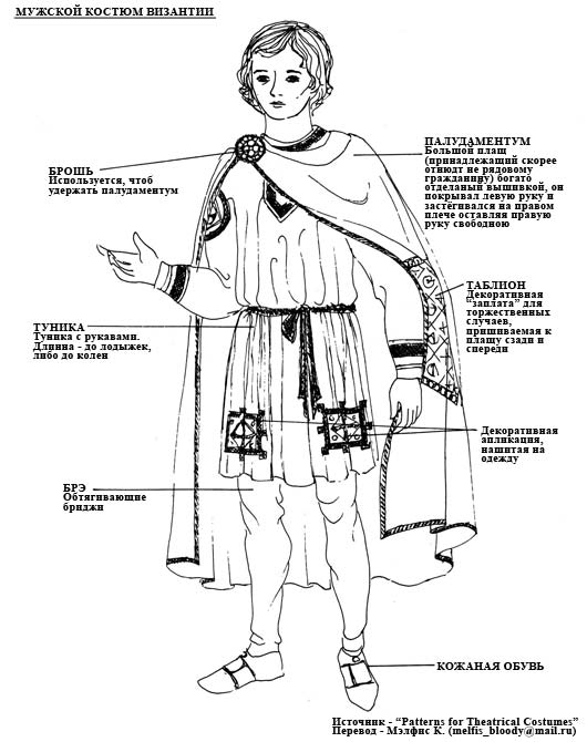 Мужской костюм Византии