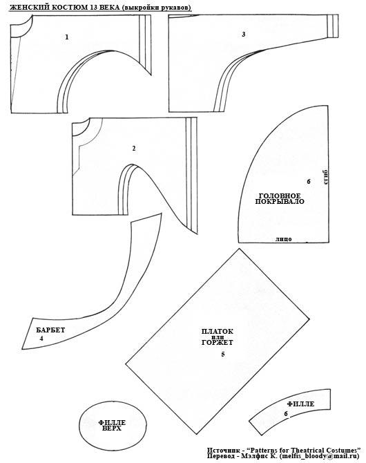 Варианты рукавов женского костюма 13 века