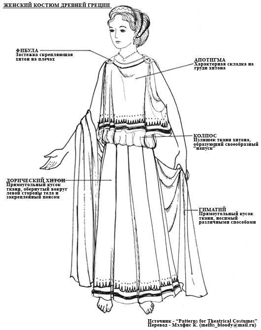 Женский костюм Древней Греции