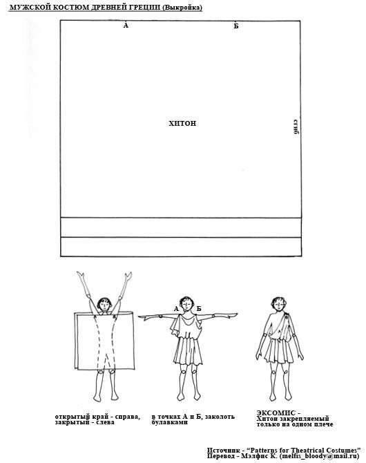 Мужской костюм древней Греции.хитон