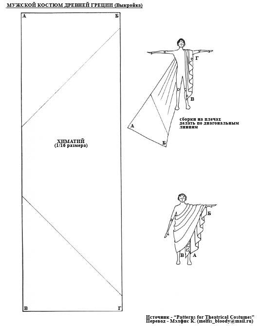 Мужской костюм древней Греции.Химатий