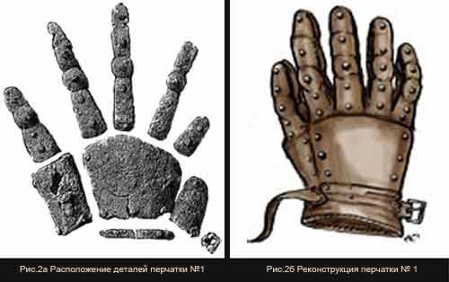Бригантинные перчатки из Висби