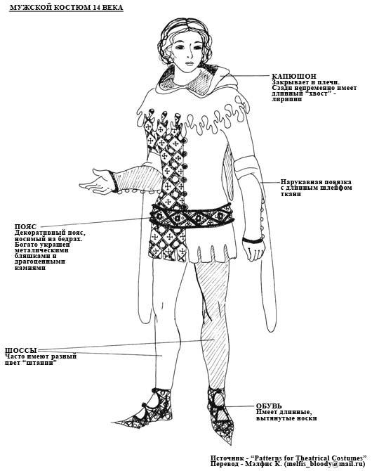Выкройка мужского костюма 14 века
